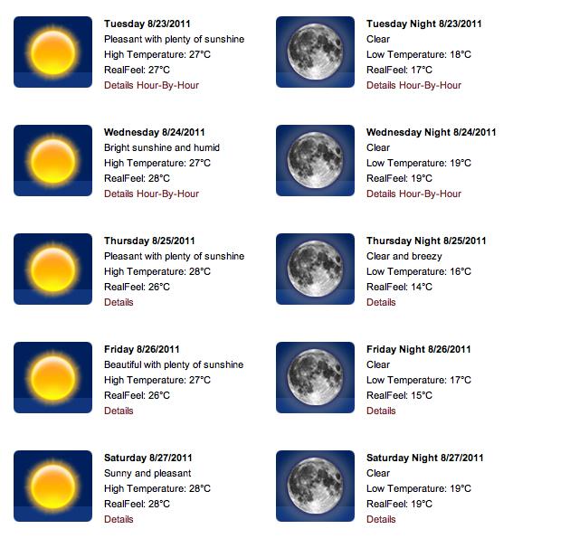Algarve Portugal Weather - Back to Normal