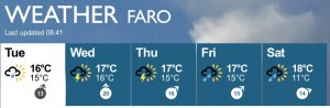 Portugal Weather - Unusually Cool for May