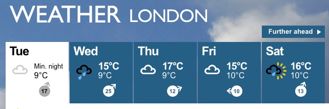 May weather in London - not all that